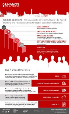 Namos Solutions Higher Education Infographic